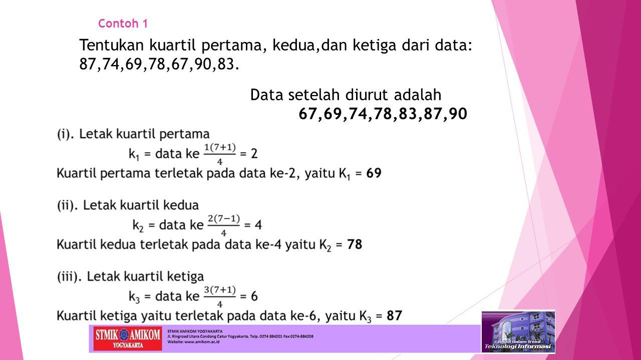Data setelah diurut adalah 67,69,74,78,83,87,90