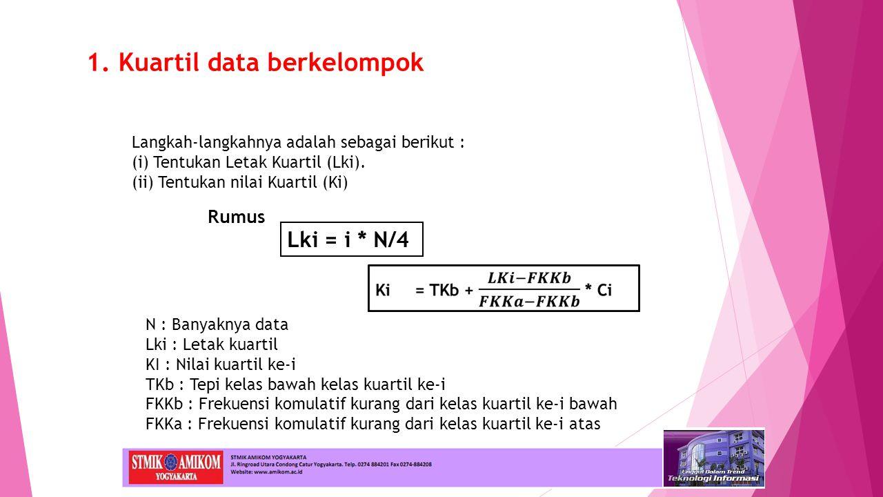 1. Kuartil data berkelompok