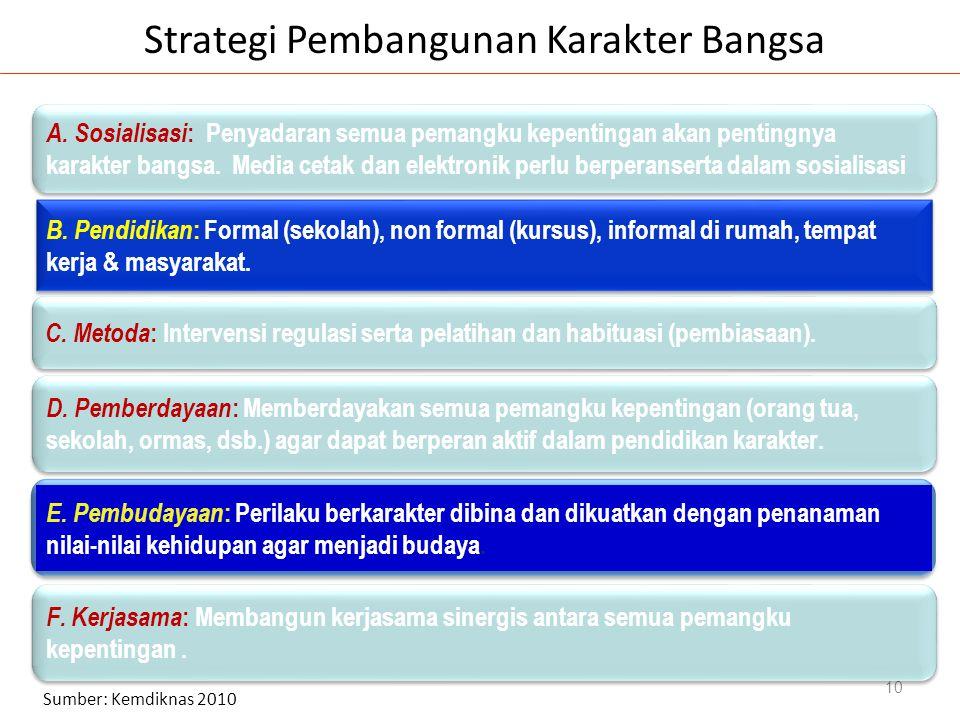 Strategi Pembangunan Karakter Bangsa