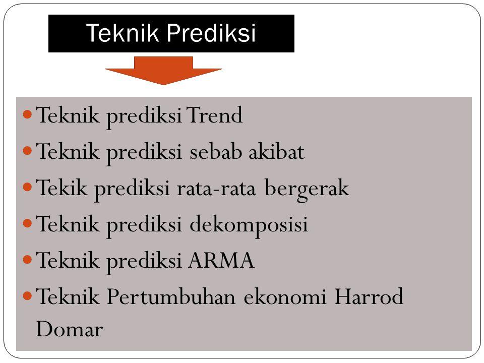 Teknik Prediksi Teknik prediksi Trend. Teknik prediksi sebab akibat. Tekik prediksi rata-rata bergerak.