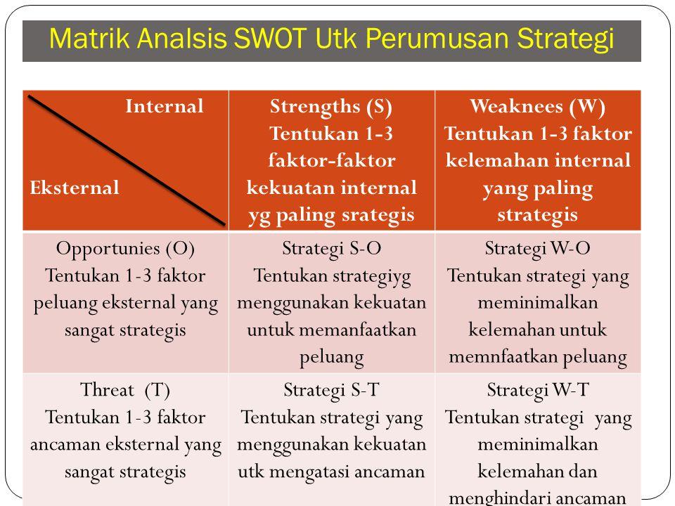Matrik Analsis SWOT Utk Perumusan Strategi