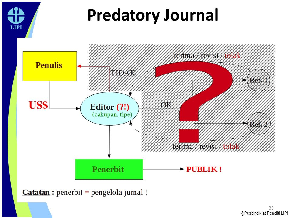 Predatory Journal @Pusbindiklat Peneliti LIPI