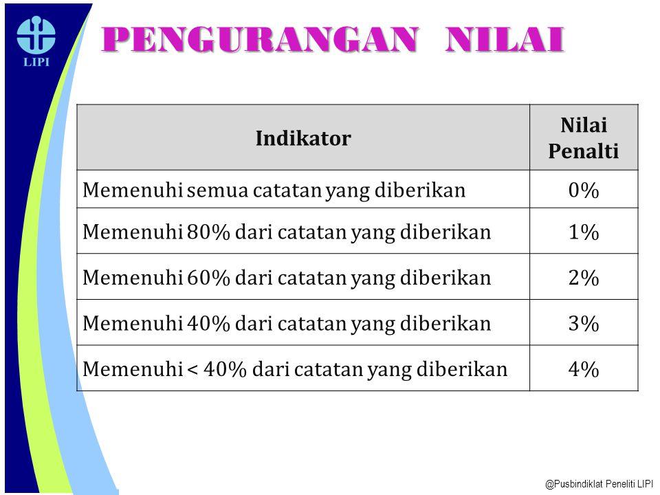 PENGURANGAN NILAI Indikator Nilai Penalti