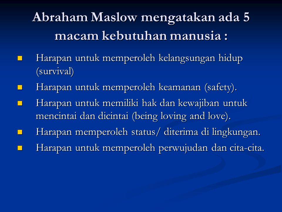 Abraham Maslow mengatakan ada 5 macam kebutuhan manusia :