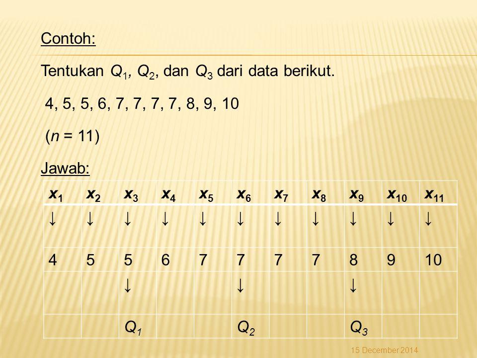 Contoh: Tentukan Q1, Q2, dan Q3 dari data berikut