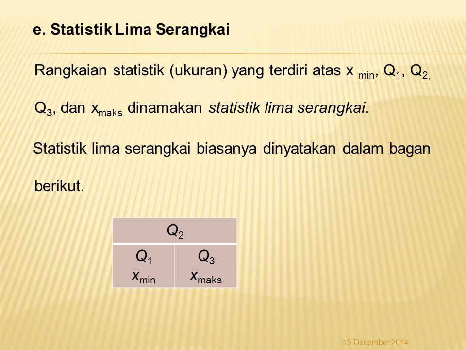 e. Statistik Lima Serangkai Rangkaian statistik (ukuran) yang terdiri atas x min, Q1, Q2, Q3, dan xmaks dinamakan statistik lima serangkai. Statistik lima serangkai biasanya dinyatakan dalam bagan berikut.