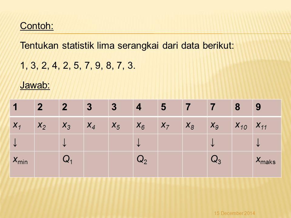 Contoh: Tentukan statistik lima serangkai dari data berikut: 1, 3, 2, 4, 2, 5, 7, 9, 8, 7, 3. Jawab: