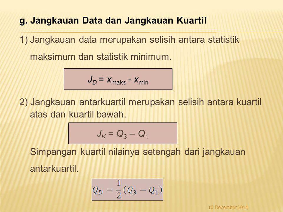g. Jangkauan Data dan Jangkauan Kuartil