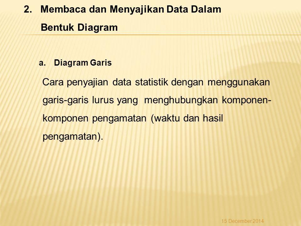 2. Membaca dan Menyajikan Data Dalam Bentuk Diagram