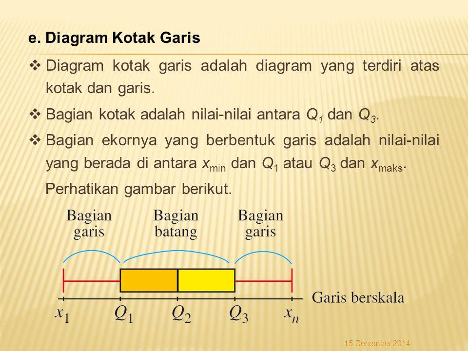 Diagram kotak garis adalah diagram yang terdiri atas kotak dan garis.