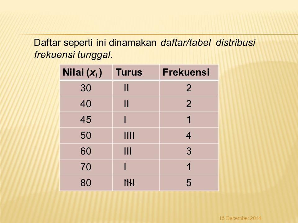 Daftar seperti ini dinamakan daftar/tabel distribusi frekuensi tunggal.