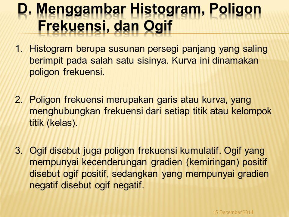 D. Menggambar Histogram, Poligon Frekuensi, dan Ogif