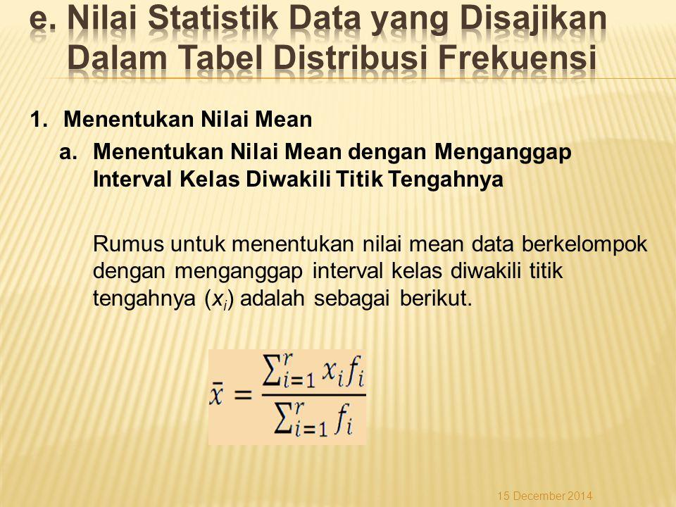 e. Nilai Statistik Data yang Disajikan Dalam Tabel Distribusi Frekuensi