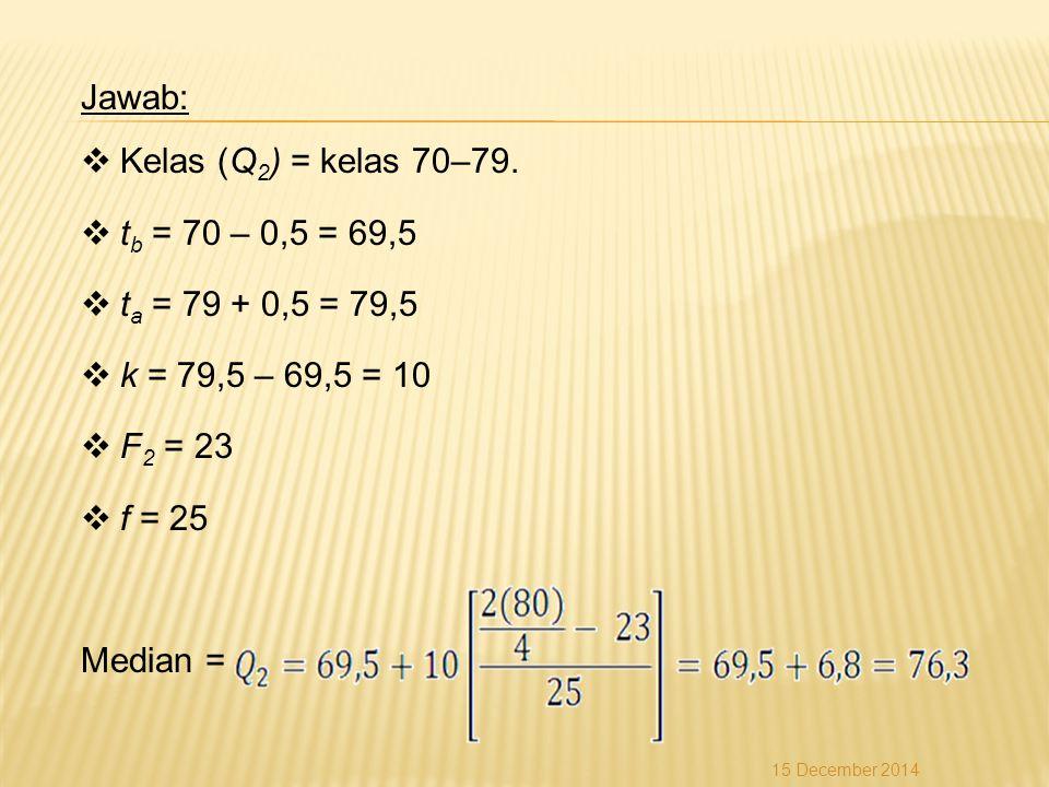 Jawab: Kelas (Q2) = kelas 70–79. tb = 70 – 0,5 = 69,5