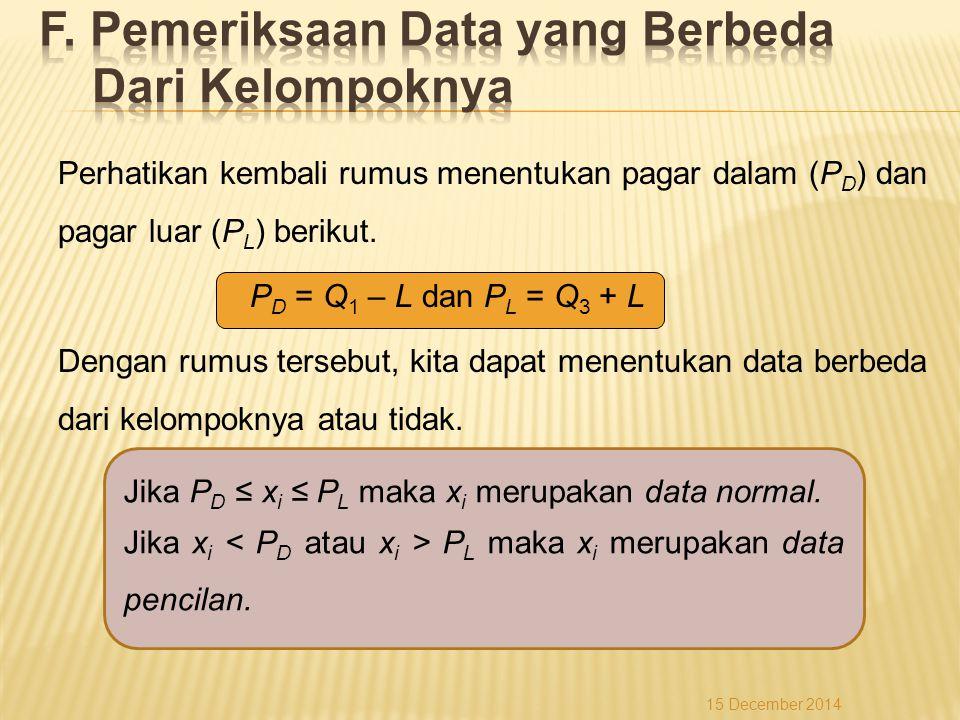 F. Pemeriksaan Data yang Berbeda Dari Kelompoknya