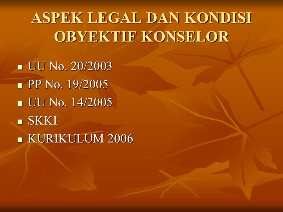 ASPEK LEGAL DAN KONDISI OBYEKTIF KONSELOR