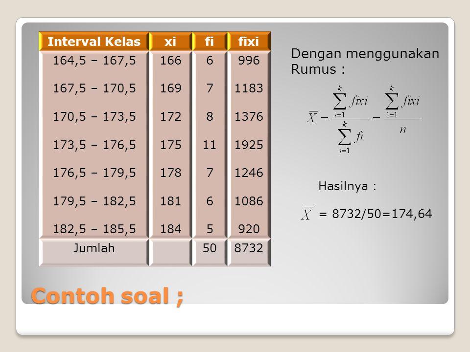Contoh soal ; Dengan menggunakan Rumus : Interval Kelas xi fi fixi
