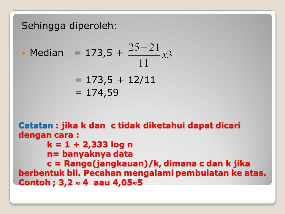Sehingga diperoleh: Median = 173,5 + = 174,59 = 173,5 + 12/11
