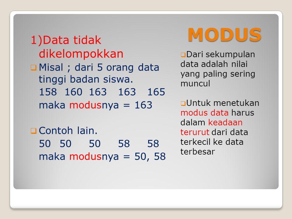 MODUS 1)Data tidak dikelompokkan