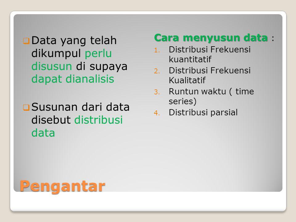 Cara menyusun data : Distribusi Frekuensi kuantitatif. Distribusi Frekuensi Kualitatif. Runtun waktu ( time series)
