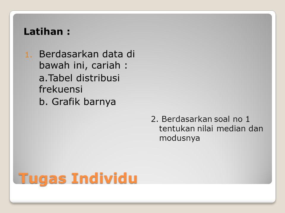Tugas Individu Latihan : Berdasarkan data di bawah ini, cariah :