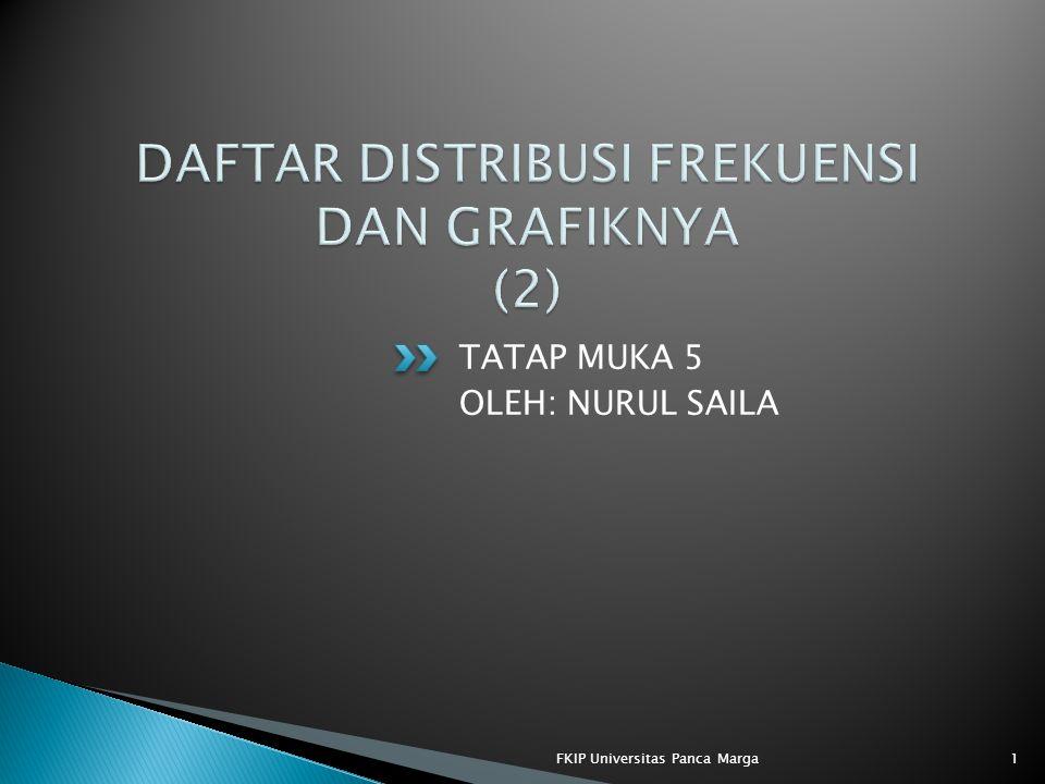 DAFTAR DISTRIBUSI FREKUENSI DAN GRAFIKNYA (2)