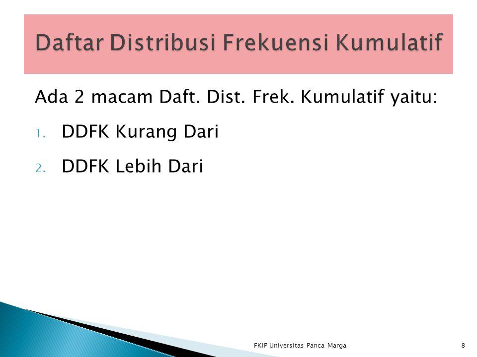 Daftar Distribusi Frekuensi Kumulatif