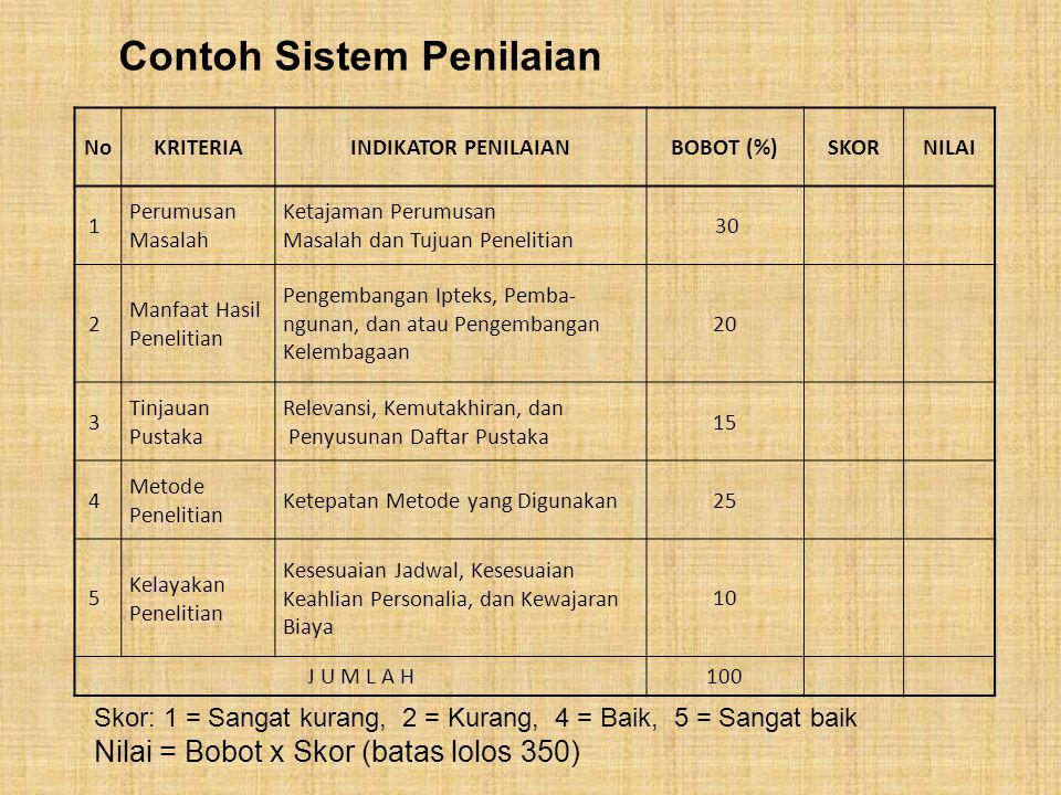 Contoh Sistem Penilaian