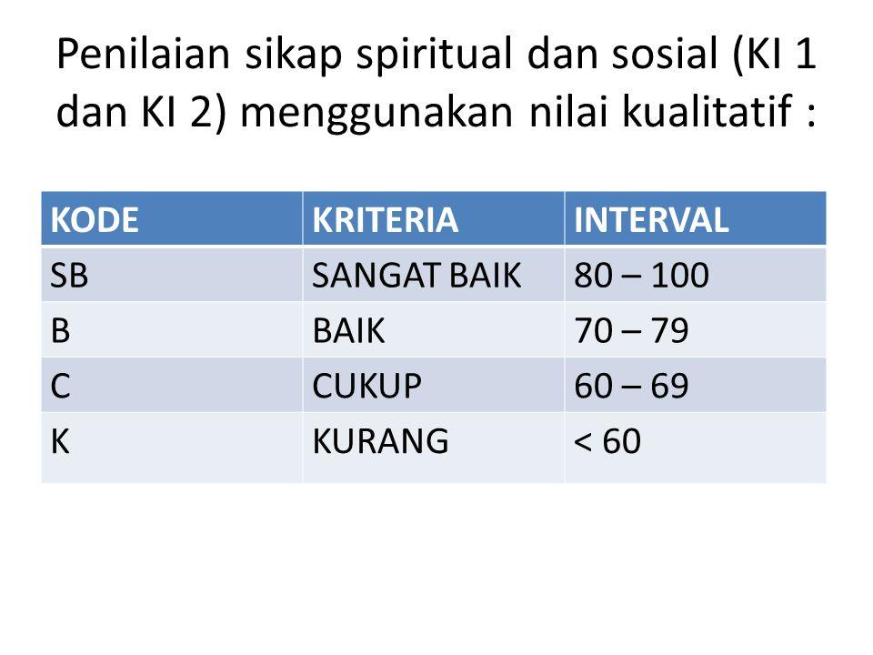 Penilaian sikap spiritual dan sosial (KI 1 dan KI 2) menggunakan nilai kualitatif :