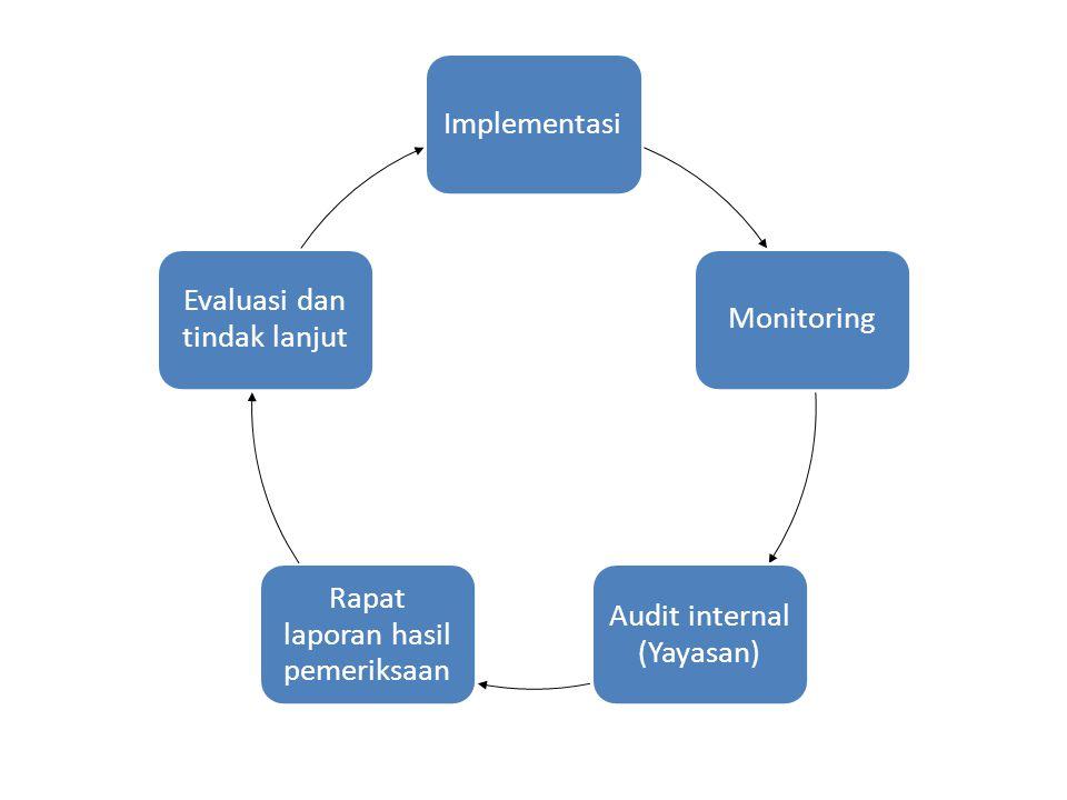 Audit internal (Yayasan) Rapat laporan hasil pemeriksaan