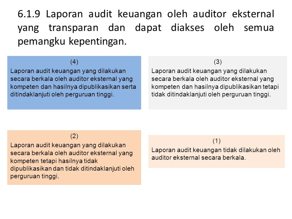 6.1.9 Laporan audit keuangan oleh auditor eksternal yang transparan dan dapat diakses oleh semua pemangku kepentingan.
