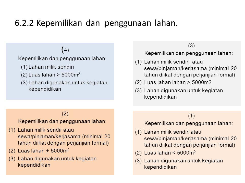 6.2.2 Kepemilikan dan penggunaan lahan.