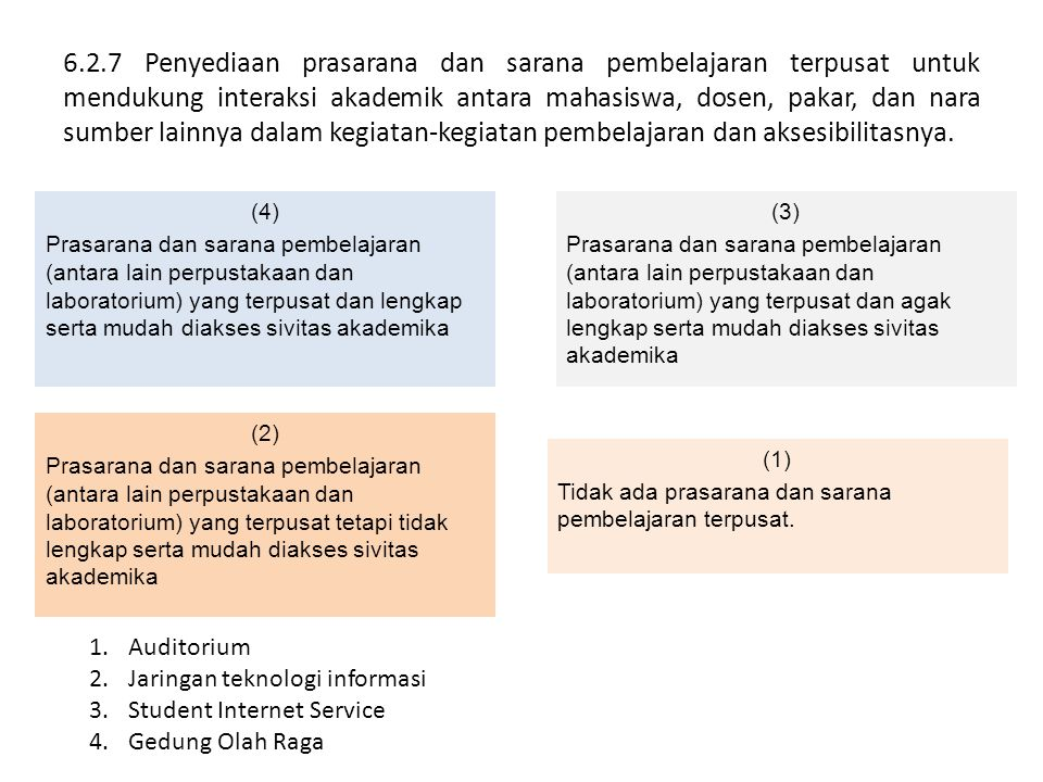 6.2.7 Penyediaan prasarana dan sarana pembelajaran terpusat untuk mendukung interaksi akademik antara mahasiswa, dosen, pakar, dan nara sumber lainnya dalam kegiatan-kegiatan pembelajaran dan aksesibilitasnya.