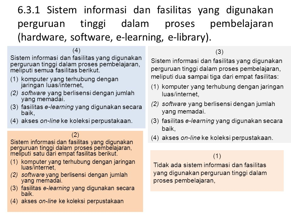 6.3.1 Sistem informasi dan fasilitas yang digunakan perguruan tinggi dalam proses pembelajaran (hardware, software, e-learning, e-library).
