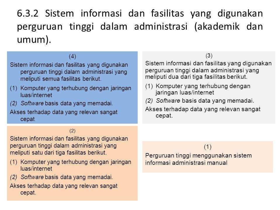 6.3.2 Sistem informasi dan fasilitas yang digunakan perguruan tinggi dalam administrasi (akademik dan umum).