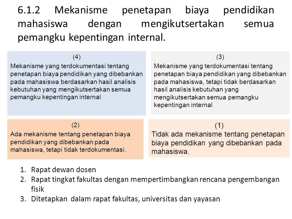 6.1.2 Mekanisme penetapan biaya pendidikan mahasiswa dengan mengikutsertakan semua pemangku kepentingan internal.