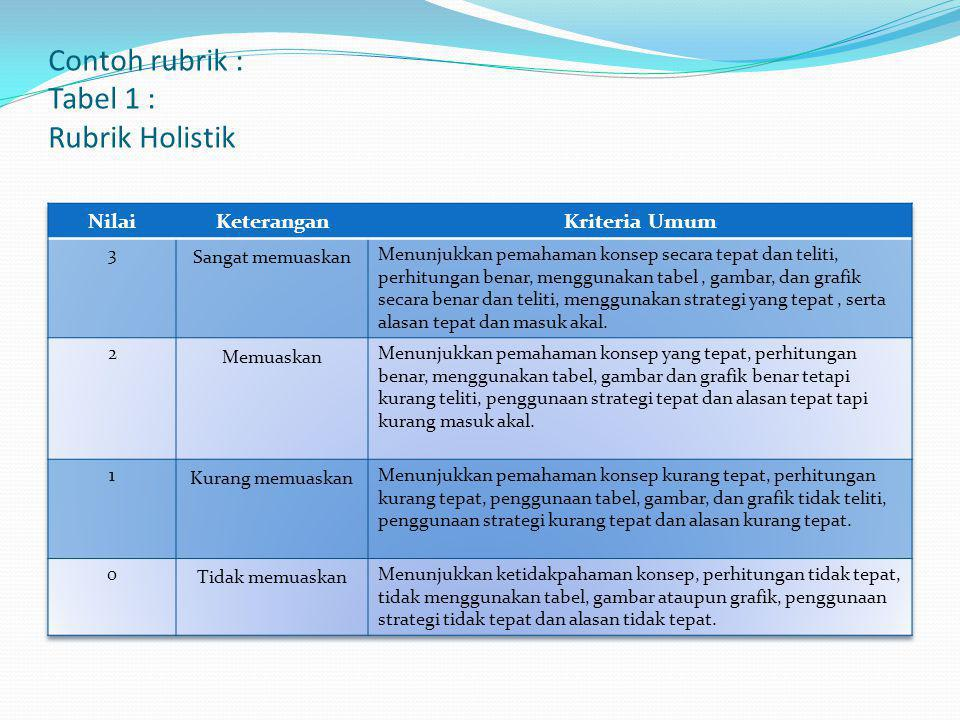 Contoh rubrik : Tabel 1 : Rubrik Holistik