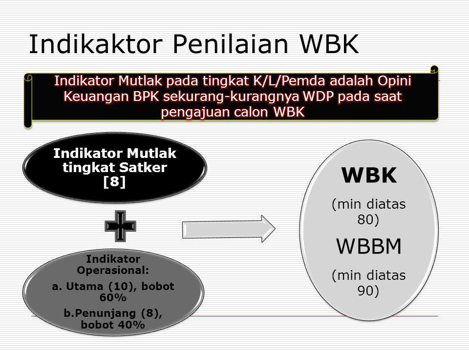 Indikaktor Penilaian WBK