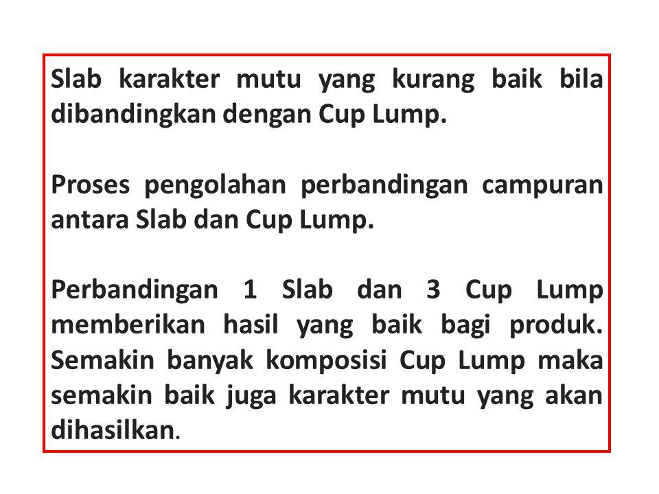 Slab karakter mutu yang kurang baik bila dibandingkan dengan Cup Lump.