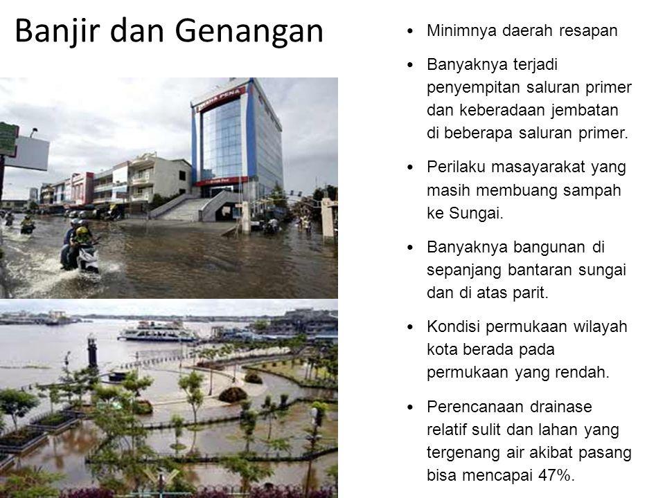 Banjir dan Genangan Minimnya daerah resapan