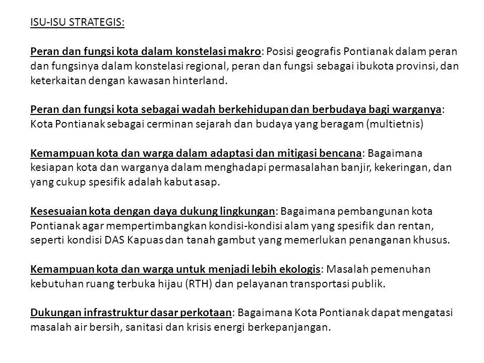 ISU-ISU STRATEGIS: