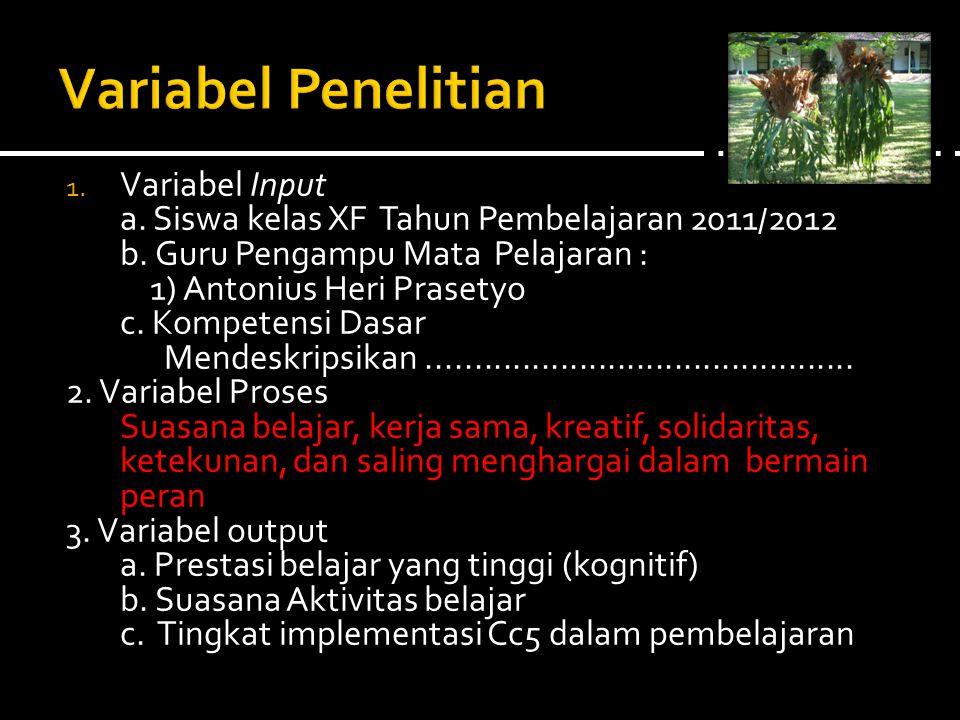 Variabel Penelitian Variabel Input