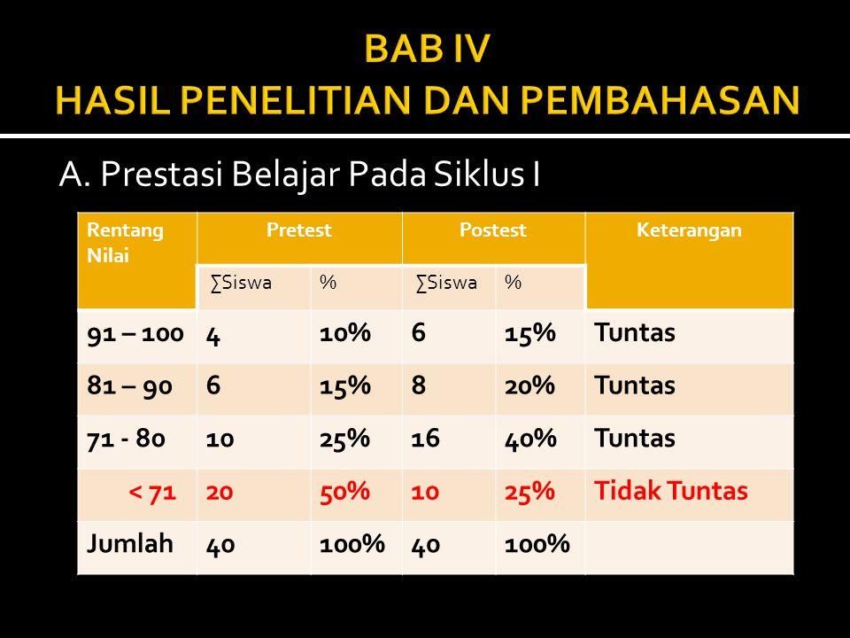 BAB IV HASIL PENELITIAN DAN PEMBAHASAN