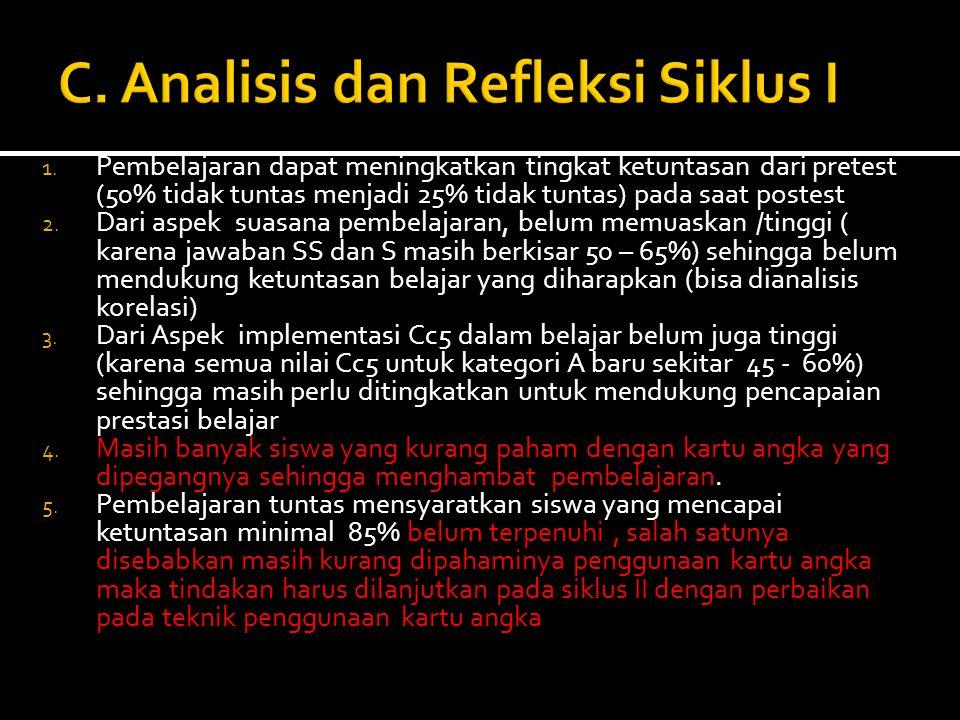 C. Analisis dan Refleksi Siklus I