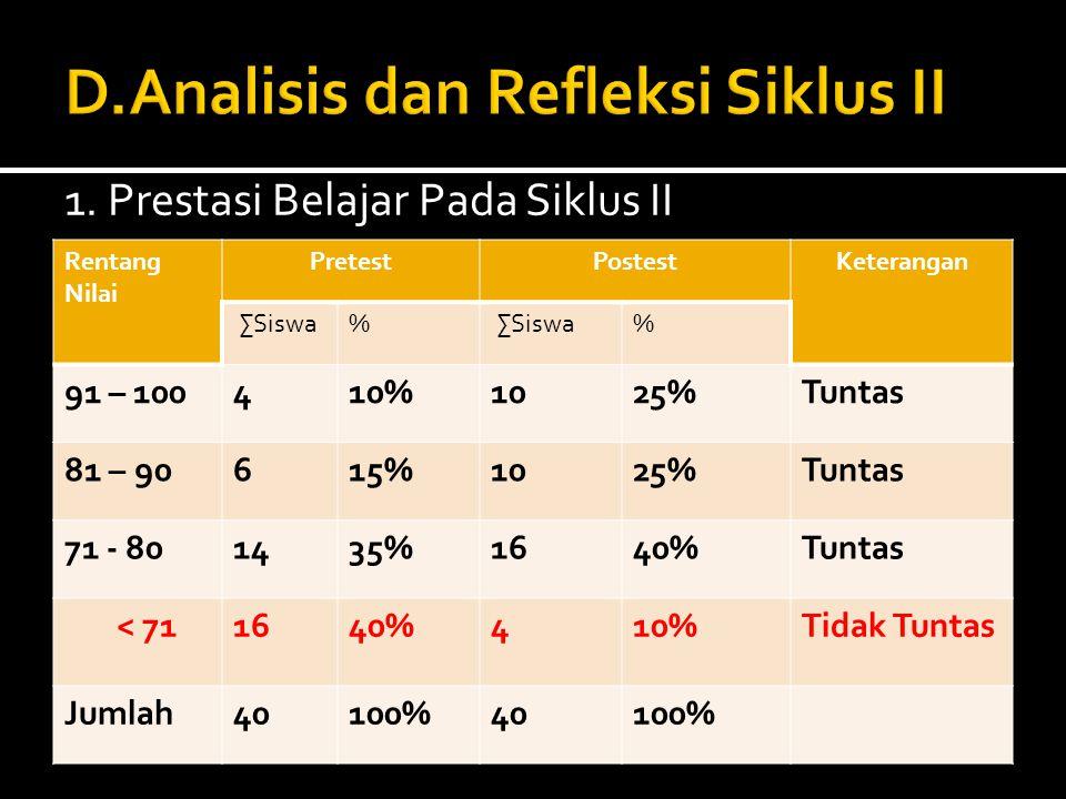 D.Analisis dan Refleksi Siklus II