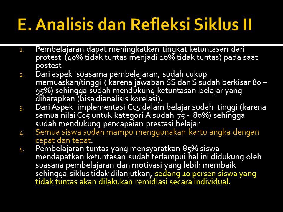 E. Analisis dan Refleksi Siklus II