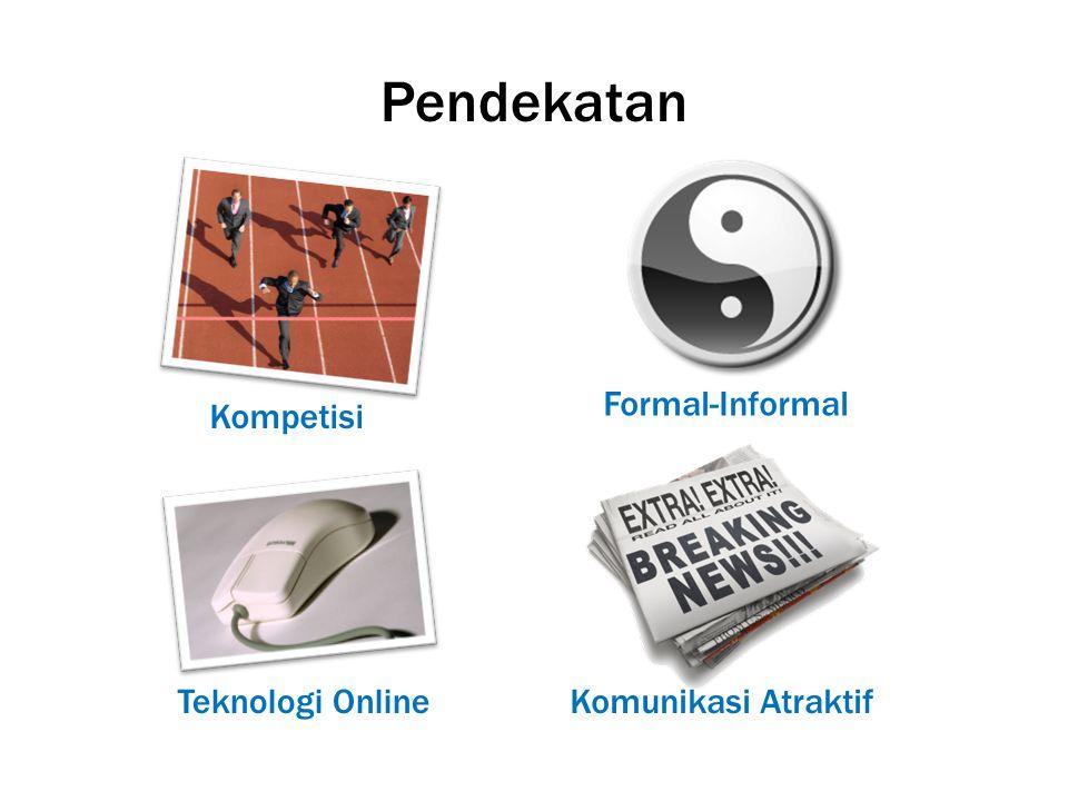 Pendekatan Formal-Informal Kompetisi Teknologi Online