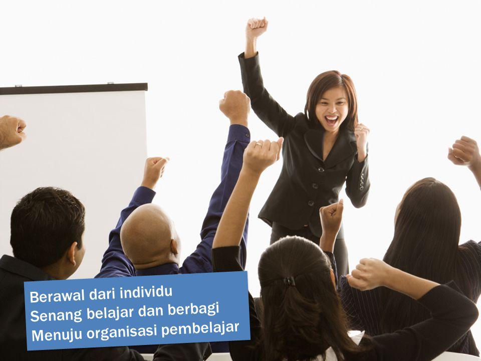 Berawal dari individu Senang belajar dan berbagi Menuju organisasi pembelajar