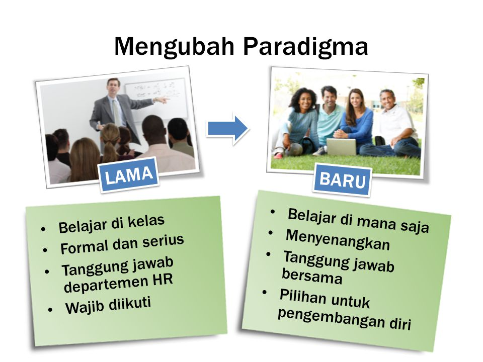 Mengubah Paradigma LAMA BARU Belajar di mana saja Belajar di kelas