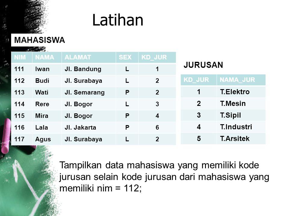 Latihan MAHASISWA. NIM. NAMA. ALAMAT. SEX. KD_JUR. 111. Iwan. Jl. Bandung. L. 1. 112. Budi.